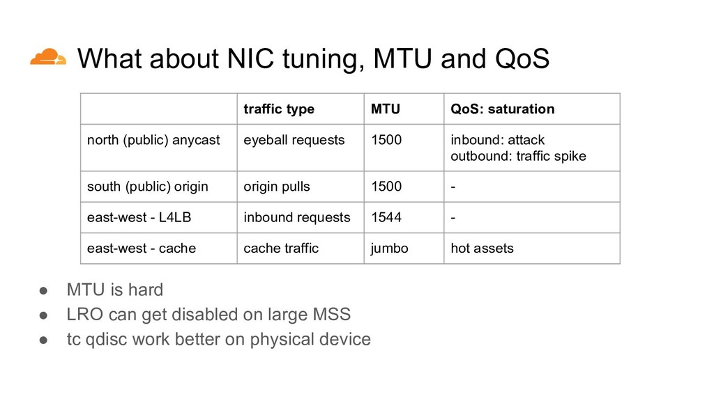What about NIC tuning, MTU and QoS traffic type...