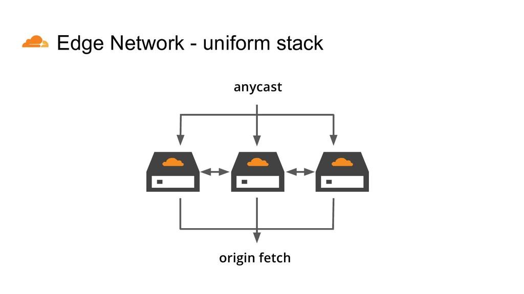 Edge Network - uniform stack anycast origin fet...
