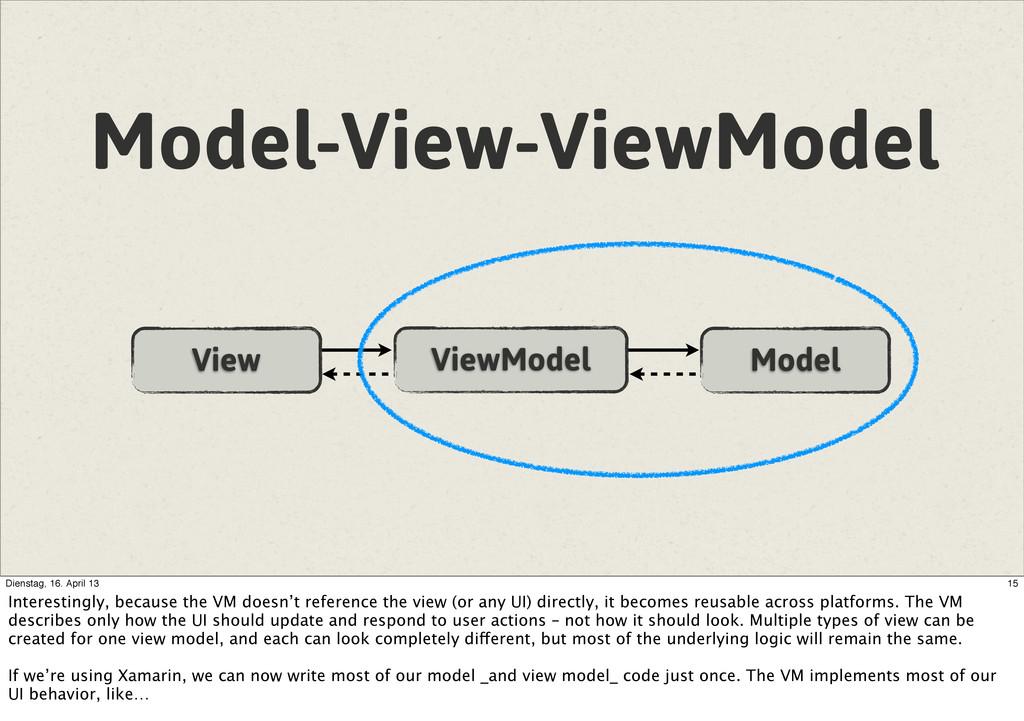 Model-View-ViewModel View ViewModel Model 15 Di...