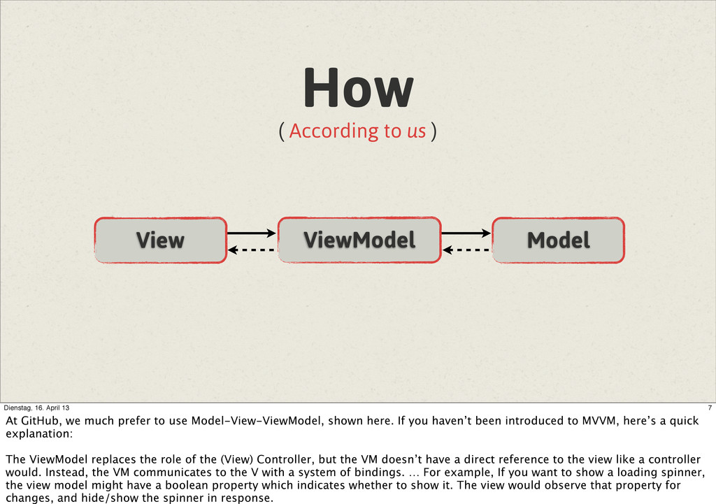 View ViewModel Model How ( According to us ) 7 ...