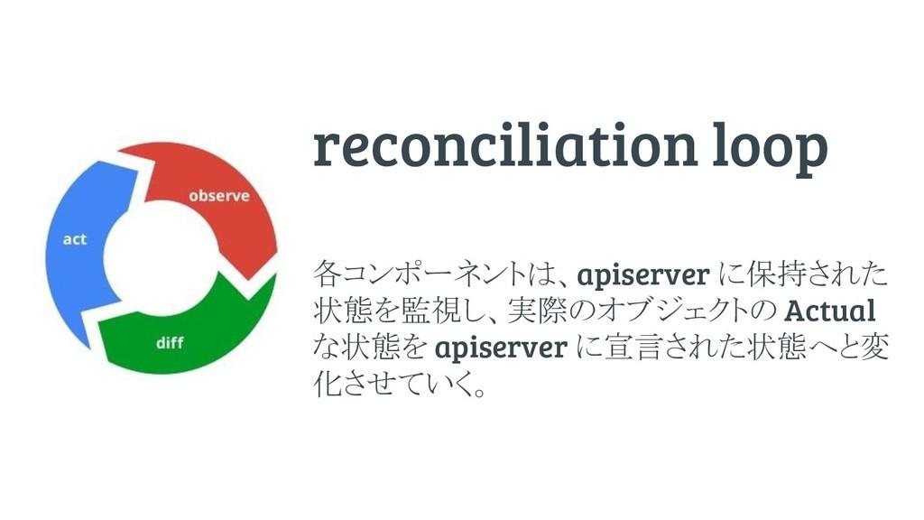 reconciliation loop 各コンポーネント 、apiserver に保持された ...