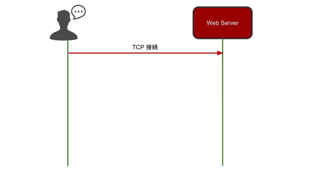 Web Server TCP 接続