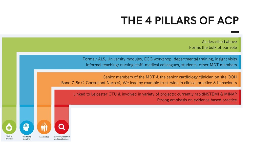 THE 4 PILLARS OF ACP As described above Forms t...