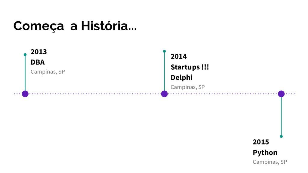 Começa a História... 2013 DBA Campinas, SP 2014...