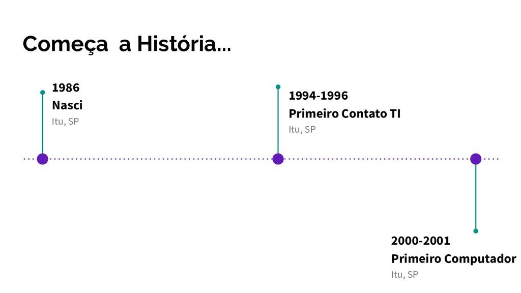 Começa a História... 1986 Nasci Itu, SP 1994-19...
