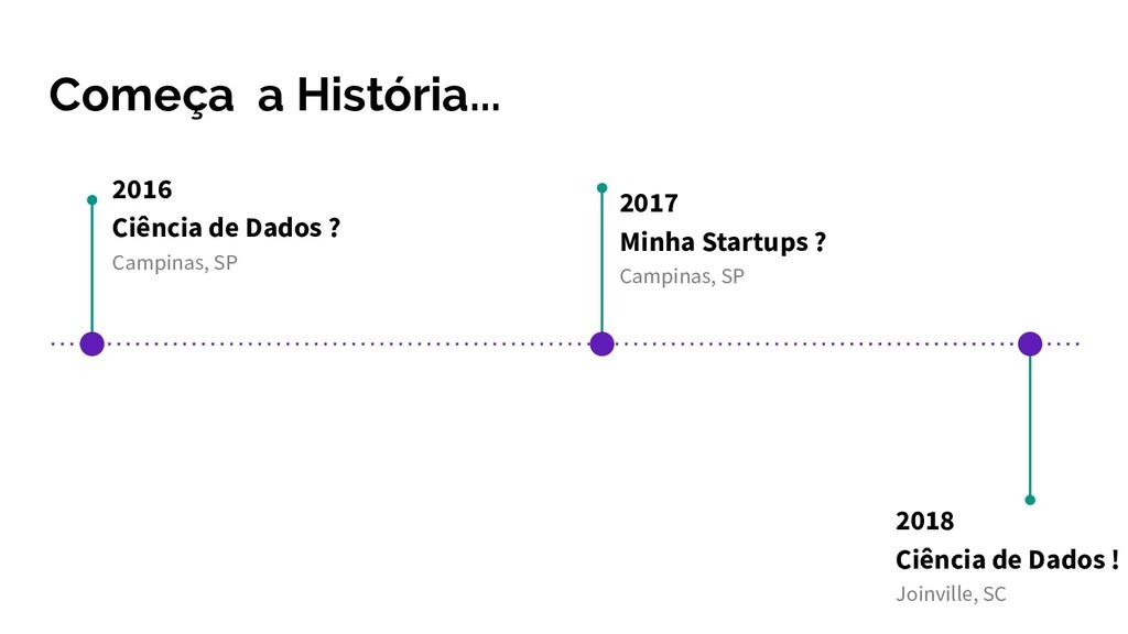 Começa a História... 2016 Ciência de Dados ? Ca...