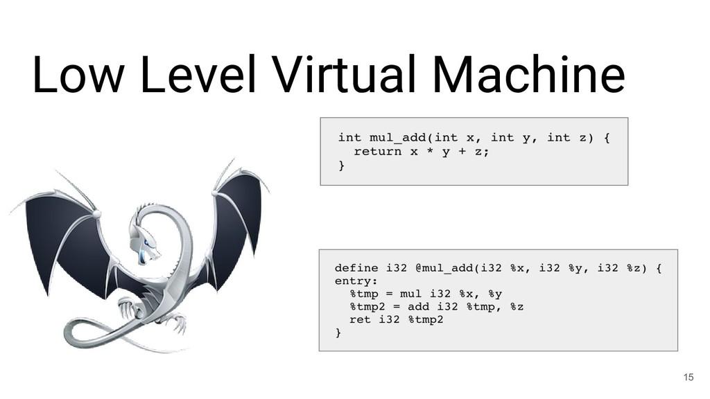 Low Level Virtual Machine 15