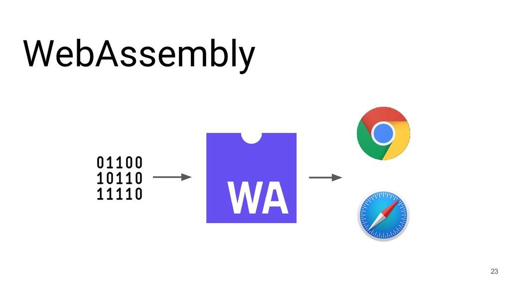 WebAssembly 23
