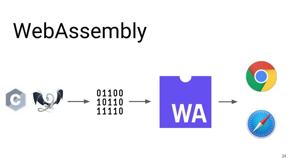 WebAssembly 24