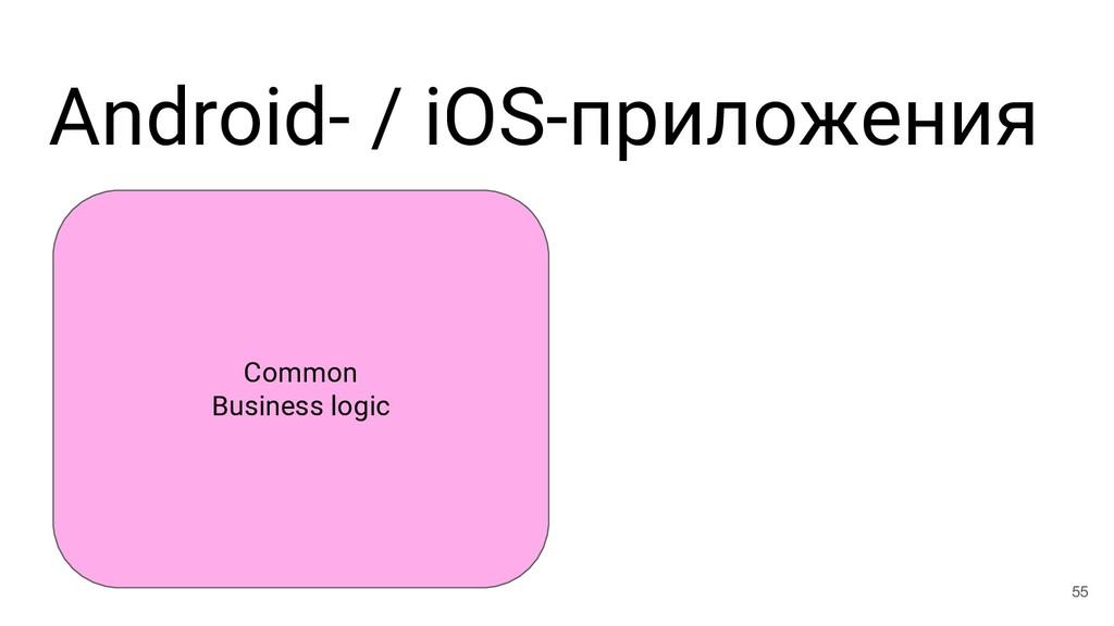 Android- / iOS-приложения 55 Common Business lo...