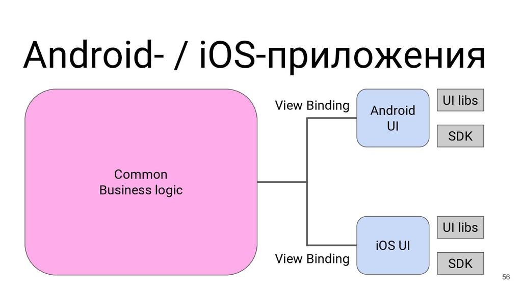 Android- / iOS-приложения 56 Common Business lo...