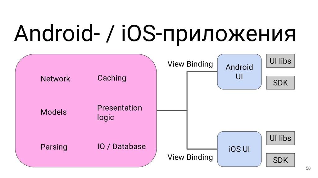 Android- / iOS-приложения 58 Android UI iOS UI ...