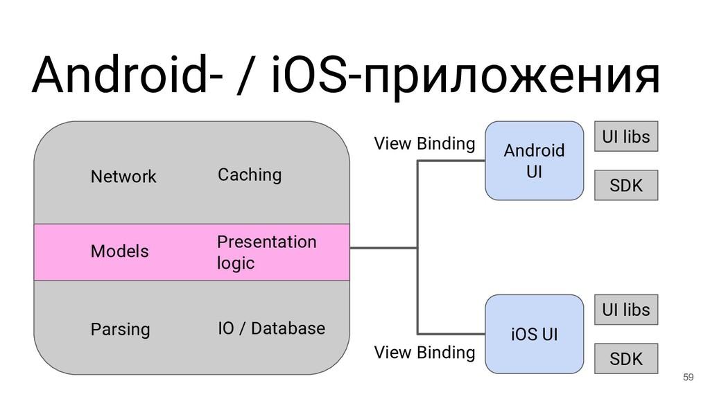 Android- / iOS-приложения 59 Android UI iOS UI ...