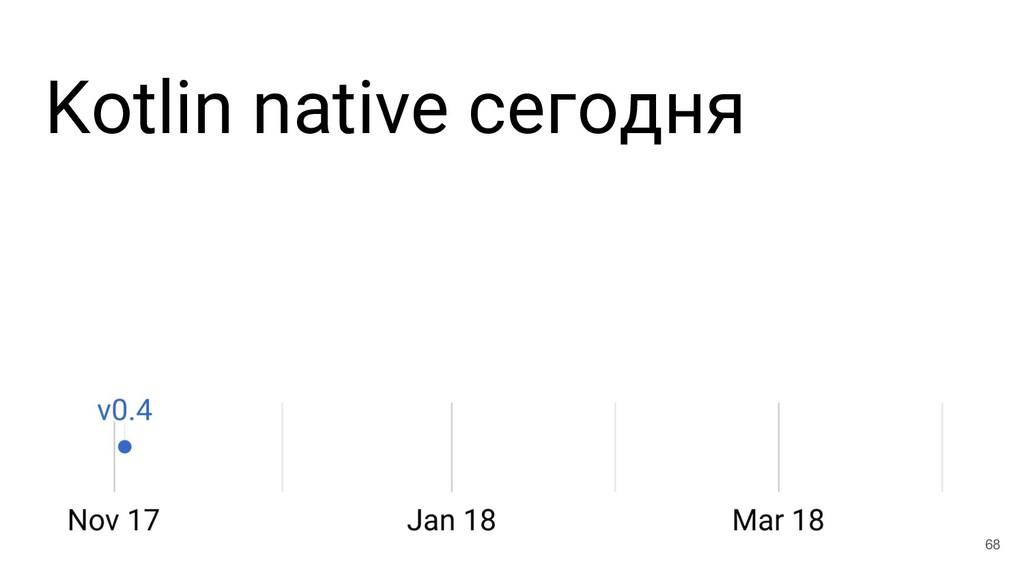 Kotlin native сегодня 68