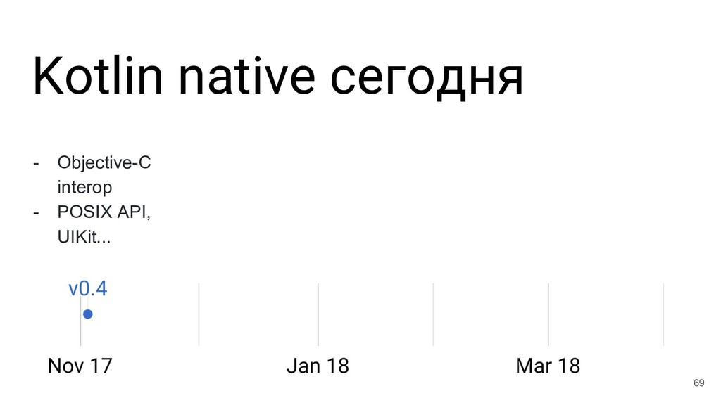 Kotlin native сегодня 69 - Objective-C interop ...