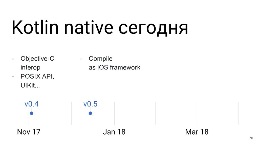 Kotlin native сегодня 70 - Objective-C interop ...