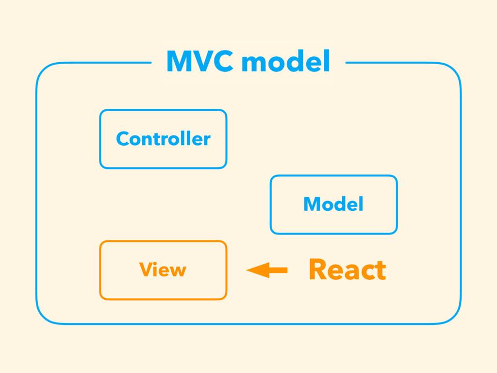 Controller View Model MVC model React