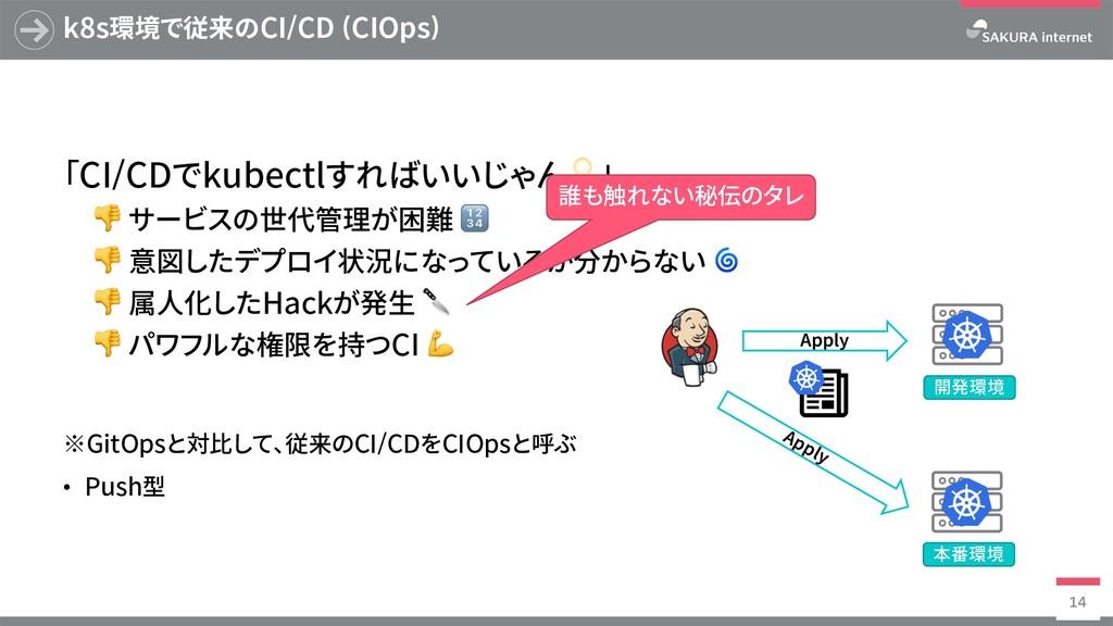 k8s環境で従来のCI/CD (CIOps) 「CI/CDでkubectlすればいいじゃん」 ...