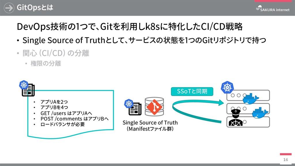 GitOpsとは DevOps技術の1つで、Gitを利⽤しk8sに特化したCI/CD戦略 • ...
