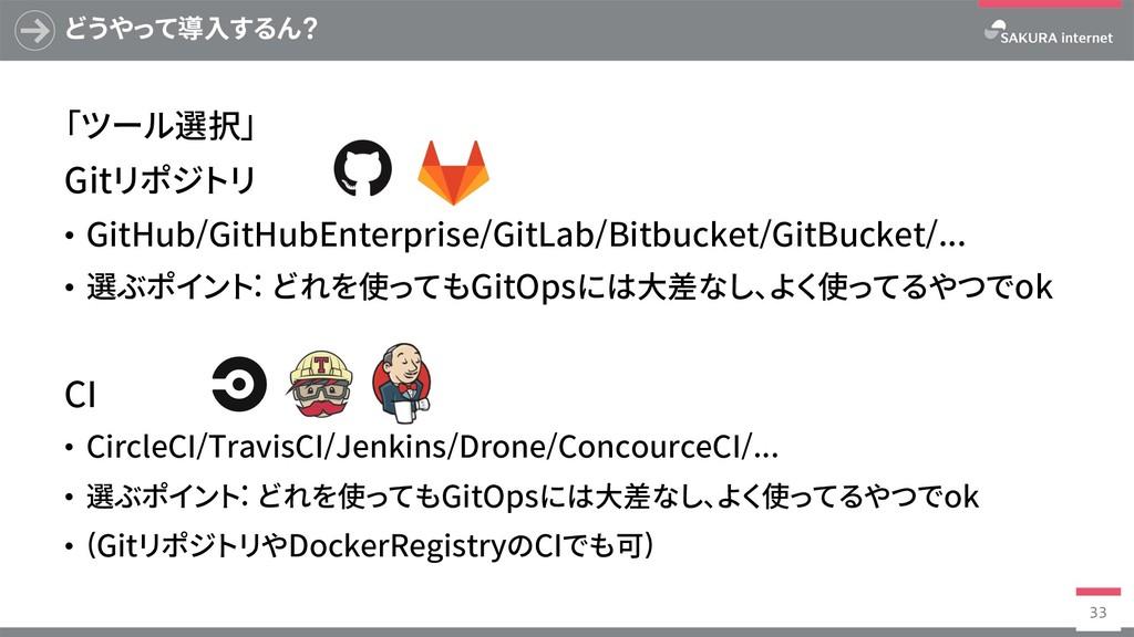 どうやって導⼊するん? 「ツール選択」 Gitリポジトリ • GitHub/GitHubEnt...