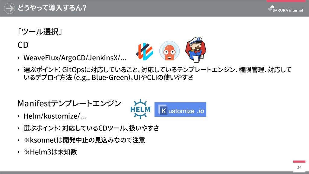 どうやって導⼊するん? 「ツール選択」 CD • WeaveFlux/ArgoCD/Jenki...