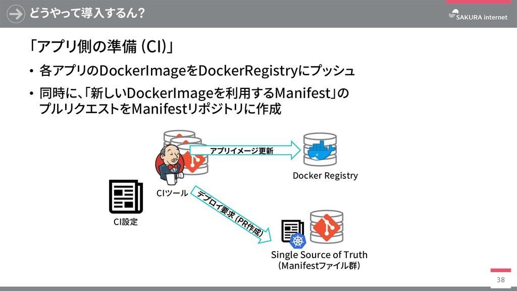 どうやって導⼊するん? 「アプリ側の準備 (CI)」 • 各アプリのDockerImageをD...