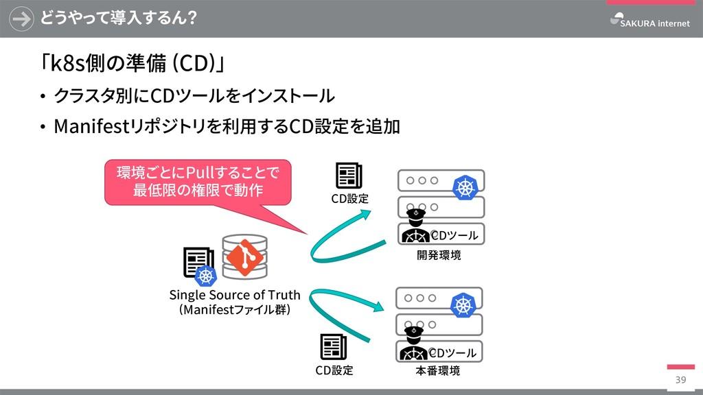 どうやって導⼊するん? 「k8s側の準備 (CD)」 • クラスタ別にCDツールをインストール...