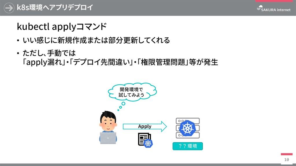 k8s環境へアプリデプロイ kubectl applyコマンド • いい感じに新規作成または部...