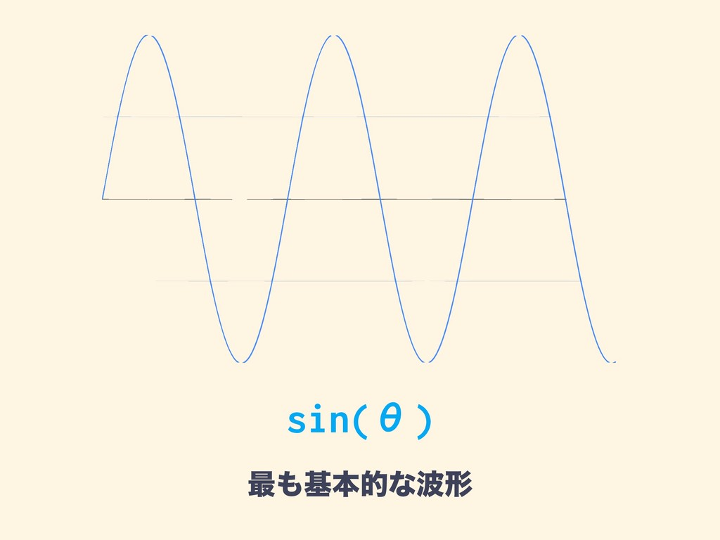 sin(θ) ࠷جຊతͳܗ