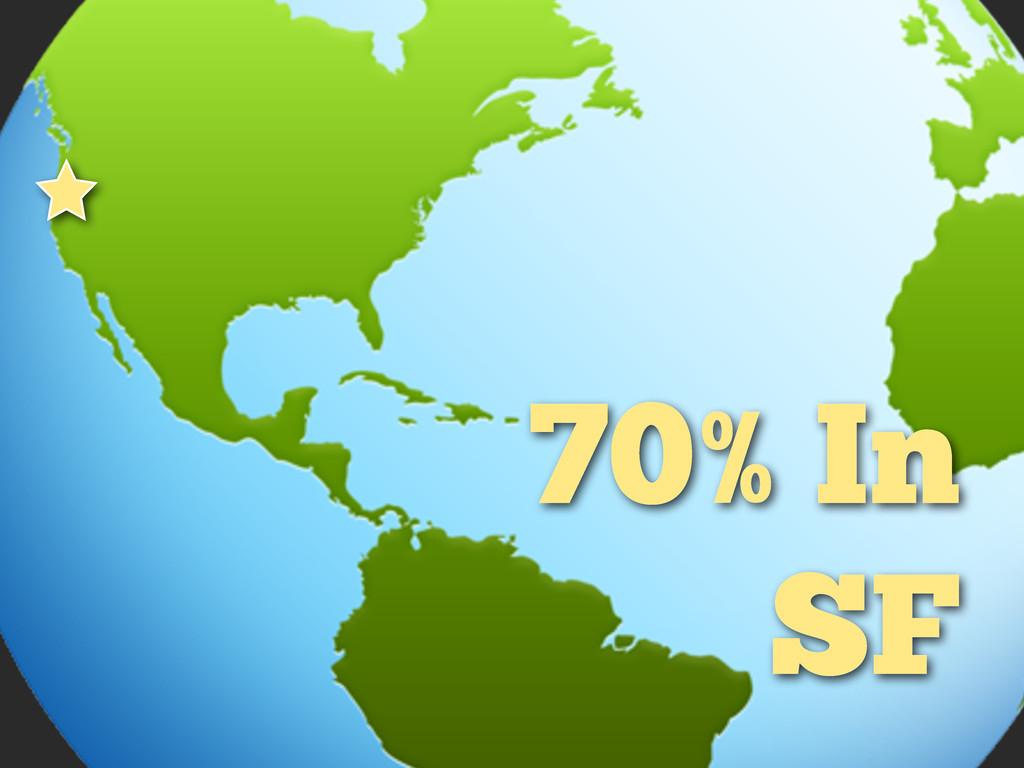 70% In SF