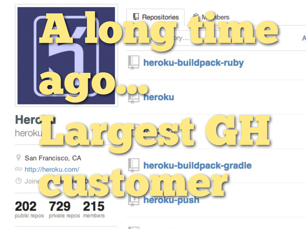 A long time ago... Largest GH customer