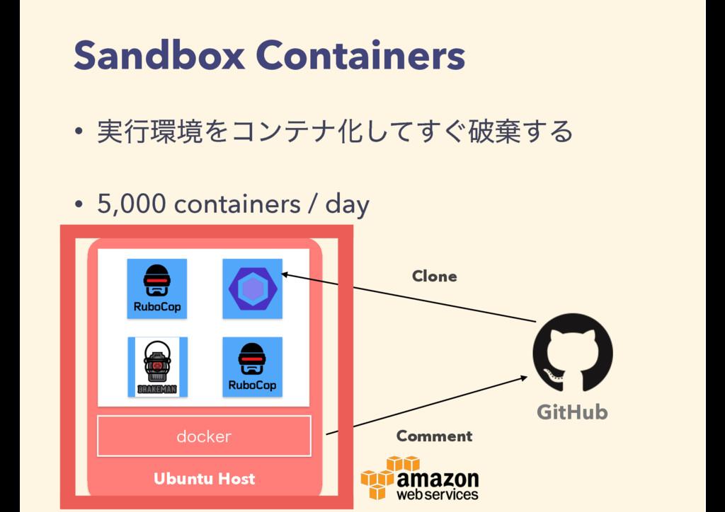 Sandbox Containers • ࣮ߦڥΛίϯςφԽ͙ͯ͢͠ഁغ͢Δ • 5,000...