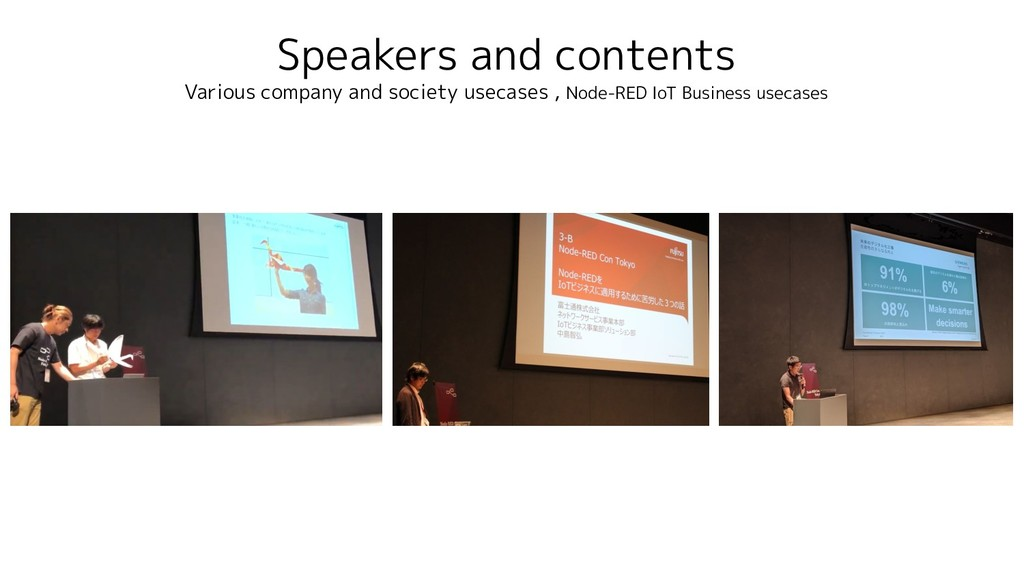 Speakers and contents Various company and socie...