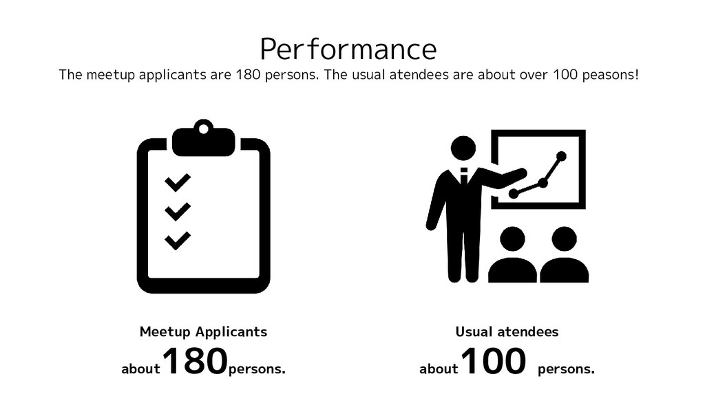 Performance The meetup applicants are 180 perso...