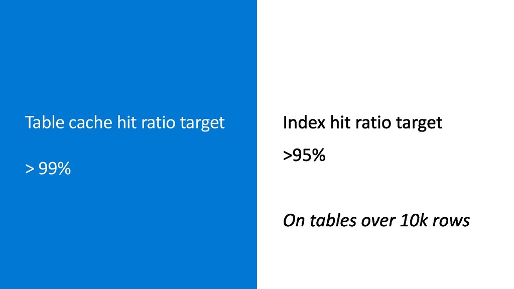 Table cache hit ratio target > 99%