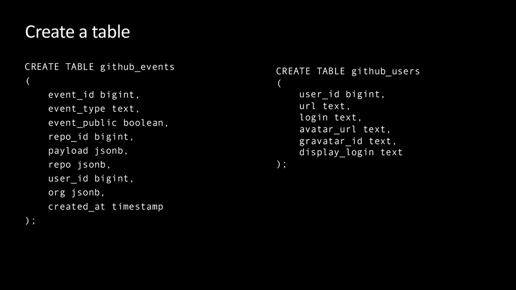 Create a table CREATE TABLE github_events ( eve...