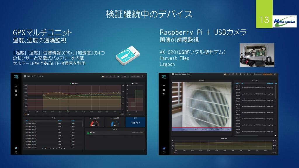 13 検証継続中のデバイス Raspberry Pi + USBカメラ 画像の遠隔監視 AK-...