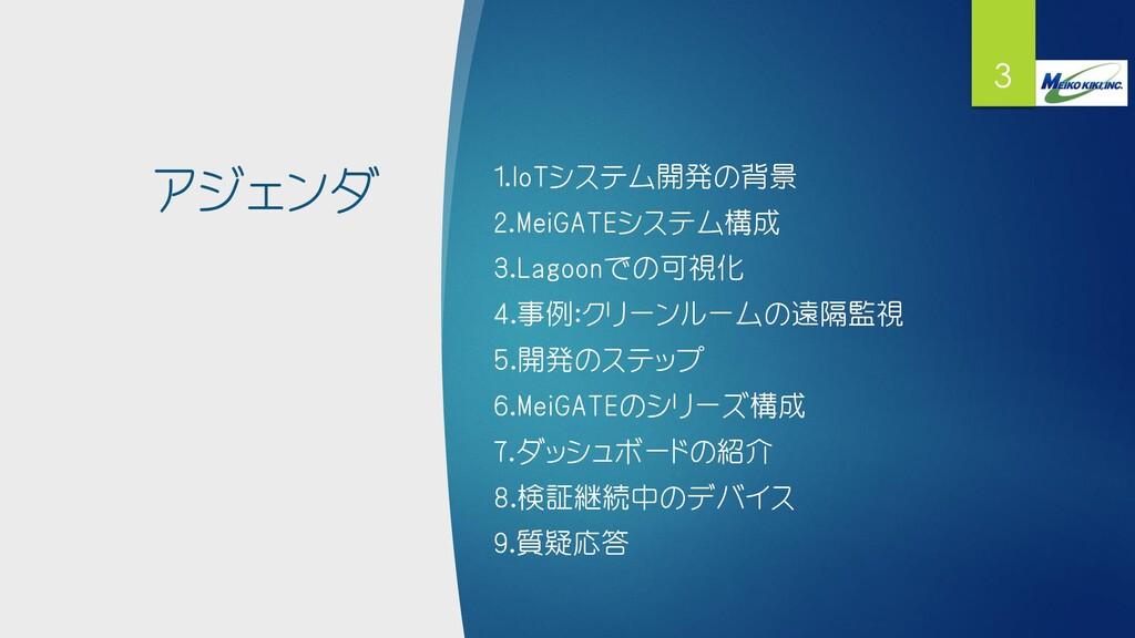 3 アジェンダ 1.IoTシステム開発の背景 2.MeiGATEシステム構成 3.Lagoon...