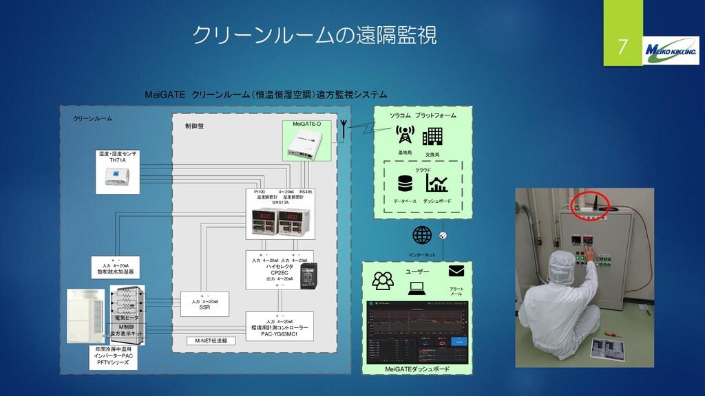 7 ユーザー MeiGATEダッシュボード ソラコム プラットフォーム クラウド       ...