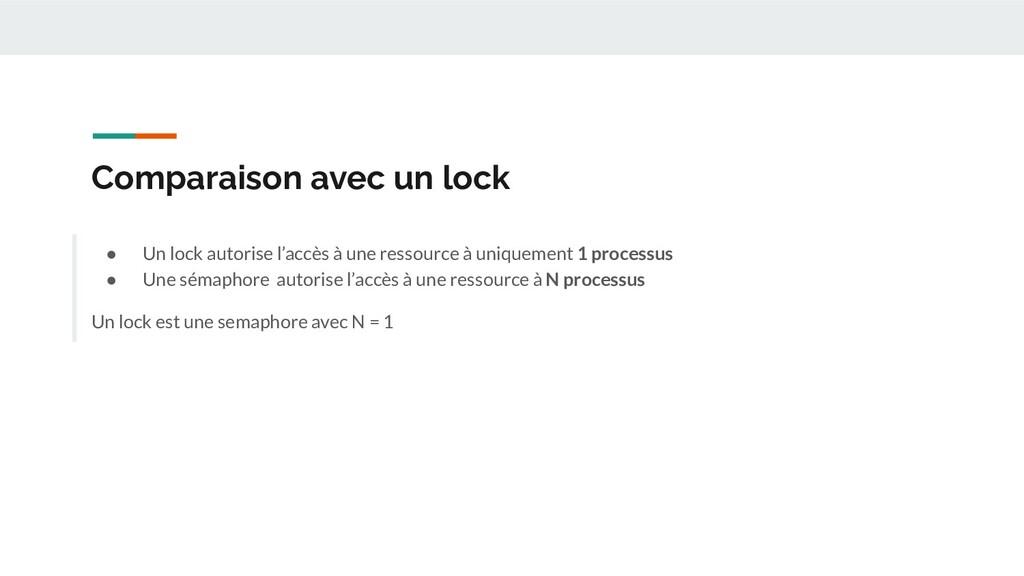 Comparaison avec un lock ● Un lock autorise l'a...