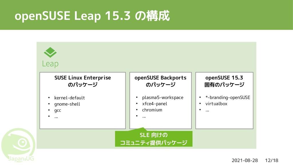 2021-08-28 12/18 openSUSE Leap 15.3 の構成 SUSE Li...