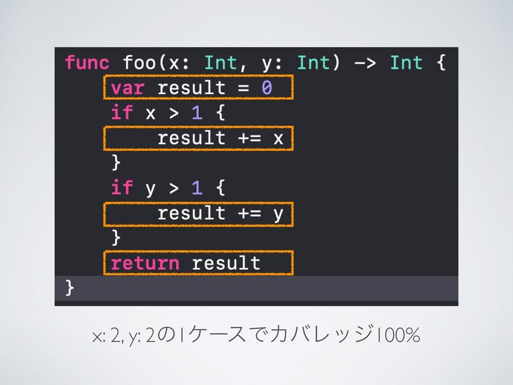 x: 2, y: 2ͷ1έʔεͰΧόϨοδ100%