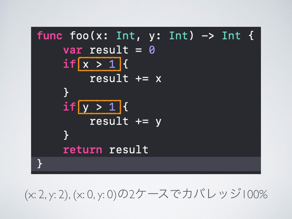 (x: 2, y: 2), (x: 0, y: 0)ͷ2έʔεͰΧόϨοδ100%