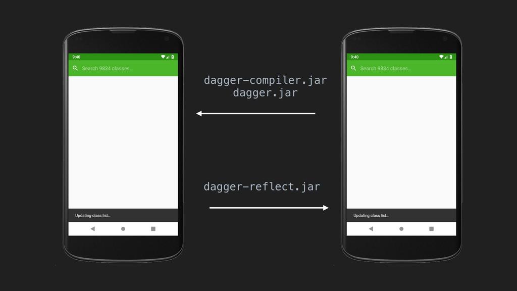 dagger-compiler.jar dagger.jar dagger-reflect.j...