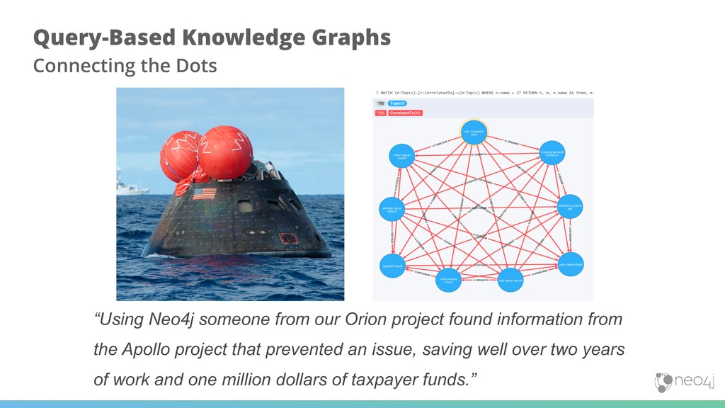 Query-Based Knowledge Graphs Connecting the Do...
