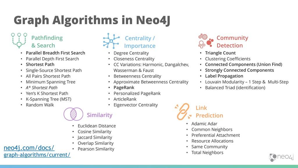 !25 Graph Algorithms in Neo4J • Parallel Breadt...