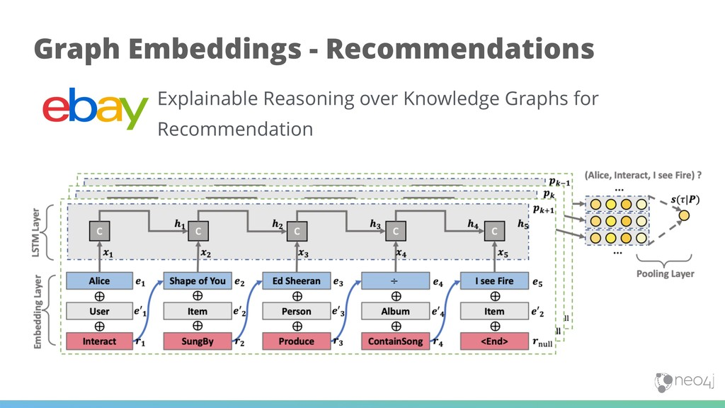 !29 Graph Embeddings - Recommendations Explaina...