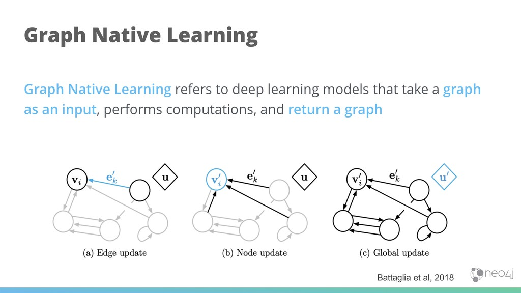 Graph Native Learning refers to deep learning m...