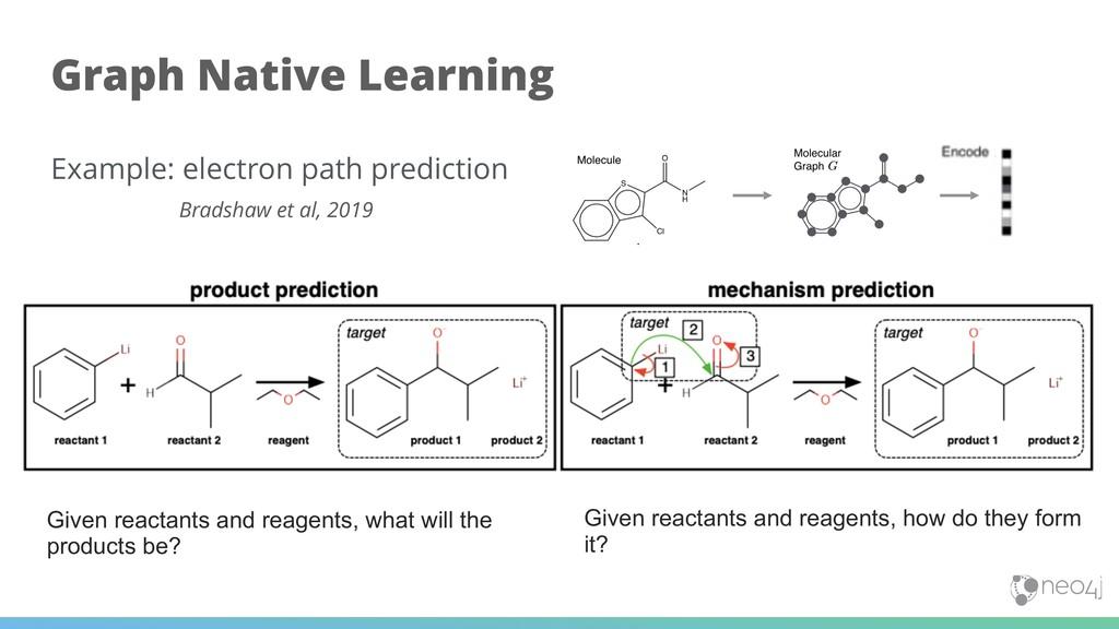 Example: electron path prediction Bradshaw et a...