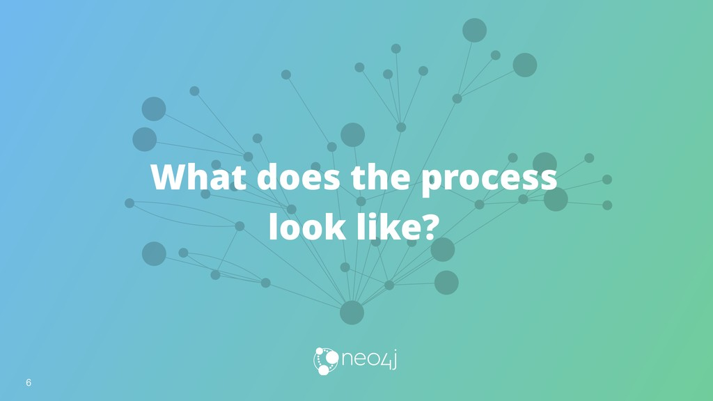 What does the process look like? !6